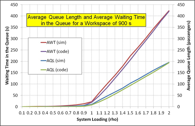 queuing theory research papers What is queuing theory definition of queuing theory:  full text search our database of 110,700 titles for queuing theory to find related research papers.